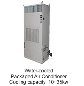 Package air conditiong unit 1